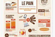 infos pain