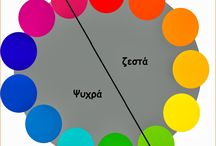 chromatologie