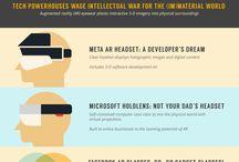 Infographic: VR