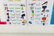 My grade 2 classroom