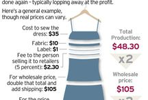 Understanding the fashion industry