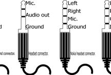 Audio jacks pinout