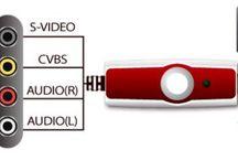 συσκευές  video