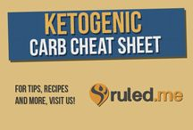 Ketogenic Diet / by Andrea Shoup