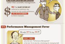 Mitarbeitergespräch /Performance Review