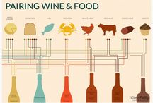 Pairing Drinks with Food