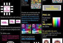 aljisa - INFOGRAFIAS. / INFOGRAFIAS para webs o aula.
