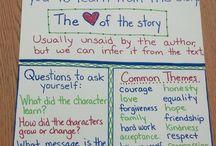 Literacy Themes