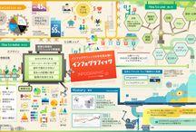 Infographic _インフォグラフィック_