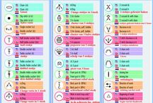 Symbolen - Vertalingen