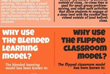 EdTech: Flipped Classroom