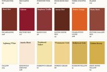 Colours/textures