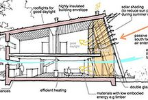 Arquitectura ideas