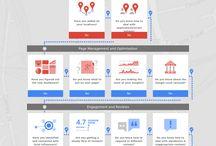 Google My Business / Google My Business - Google Local tips, updates