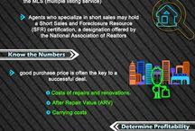 Jeff Adams Real Estste Seminar On Sale Strategies- Buyers and Investors