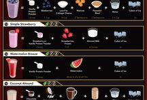 Infographic food recipe