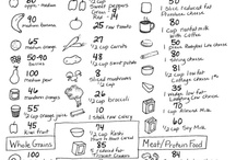 Healthy Snacks / The healthiest, filling snack recipes and ideas out there.  / by Diet-to-Go