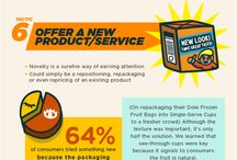 E-Commerce / All about Marketing online stores