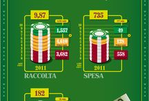 Infografiche Gaming / Raccolta infografiche igaming, poker, gioco online, videogame & consolle