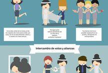 Hacer el día de la boda