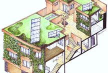 Green living / Sustainable living