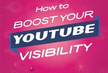 VIDEO / Tips and ideas on Video presentations for YouTube, Periscope, or other visuals