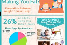 Lack of Sleep Causes Weight Gain