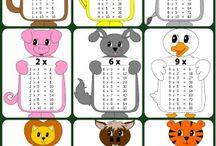Tablas de multiplicar / Imágenes de Tablas de Multiplicar