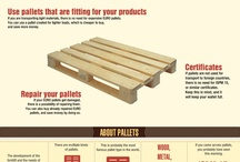 How-tos and infographics / How-tos, practical advice and resources for packaging