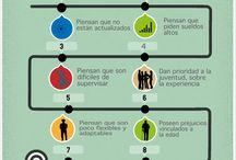 Gestión del Talento / Gestión del talento, selección y formación para la atención al cliente. Talento Senior. Social Business