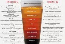 Cervejas Artesanais do Mundo / Apaixonado por cerveja artesanal
