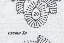 diagrame croset