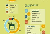 Web Design Infographics