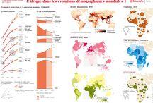 Démographie / Courbes démographiques