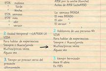 Gramatica espańola