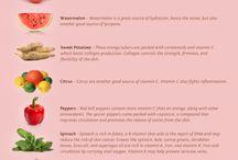 healthiness /skin/body