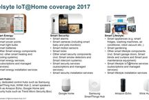 Connected Home / From smart lock to innovative IoT connected homes, here is the best in smart home tech to connect people and spaces.
