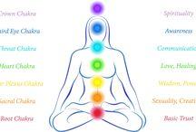 Méditation