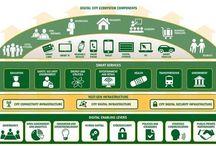 Administración Digital