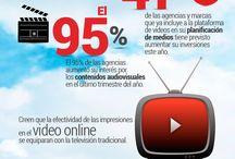 YouTube - Infografías