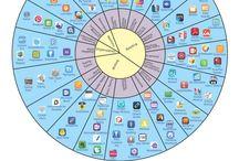 School technology -apps