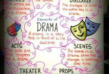 teatteri ja draama