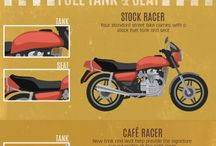 Caffe racer