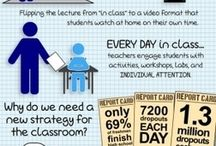 Flipped Classroom / Material Interesante