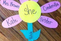Pronouns - Adjectives