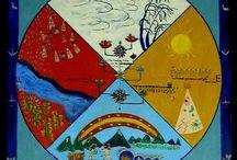 shamanisme