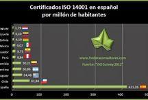 ISO 14001. Ejemplos y artículos varios / Imágenes de artículos sobre ejemplos de aplicación de la norma ISO 14001 de  sistemas de gestión ambiental.