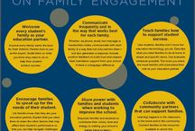 Parent and Community Engagement / Tools for effective communication with community partners