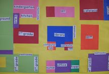 Numeracy - Mapping
