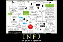 Know Thyself  (γνῶθι σεαυτόν) / A board dedicated to understanding my MBTI type, INFJ, along with my random quirks and habits.